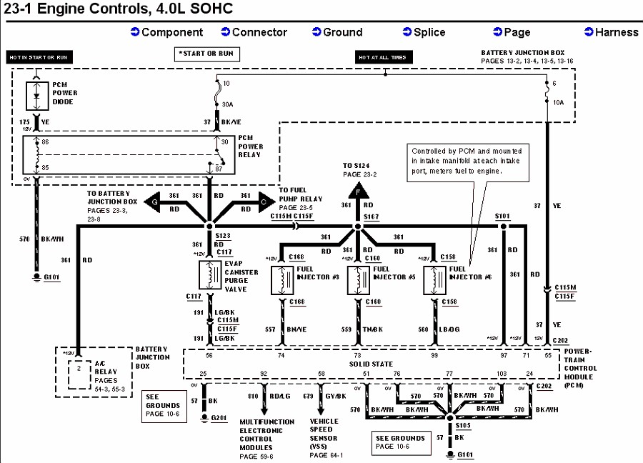 2001 Expedition Fuel Gauge Wiring Diagram
