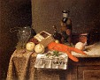 Still Life with Le Figaro [1882]