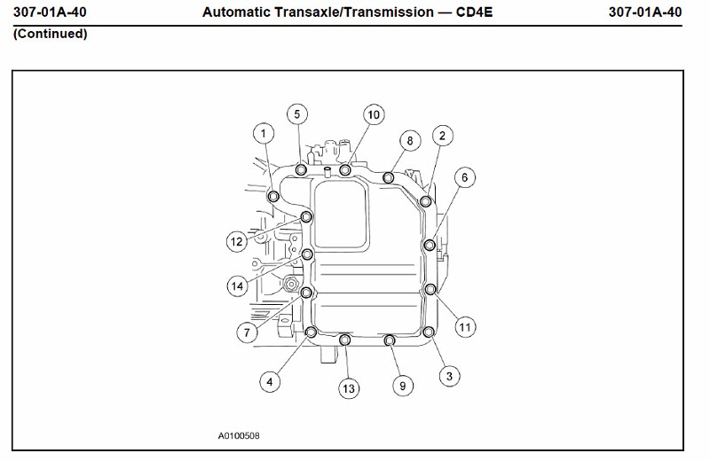 Transmission Oil Pan Bolts ( CD4E ) Torque To 10 Lbs/ft. Torque Sequence Is  As Follows: